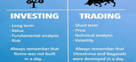 Investing and Trading Difference